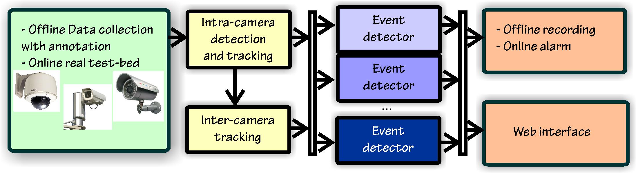 THIS - schema