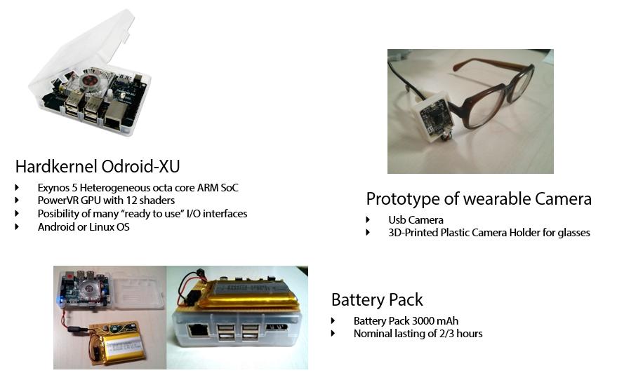 Egovision - hardware