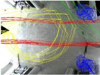 People trajectory analysis and anomaly detection