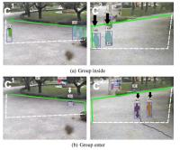 People Tracking From Multiple Cameras