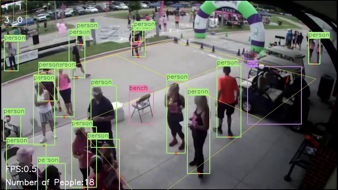 people_detection